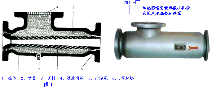 汽水混合加热器结构